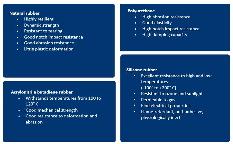 advantages-disadvantages-elastomeres-materials.png