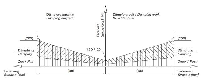 Beste Bedruckbaren T Diagramm Galerie - Bilder für das Lebenslauf ...