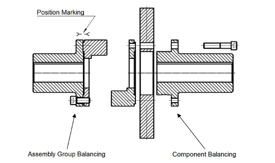Combination of component subassembly balance.png