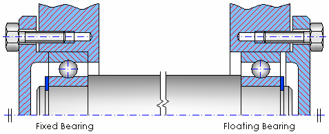 Floating-Fixed-Bearing